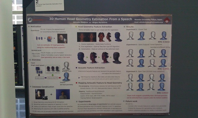 [SIGGRAPH 2012 poster: 3D human head geometry estimation from a speech]
