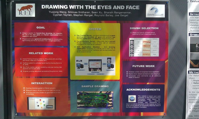 SIGGRAPH 2012 poster : Dessiner avec les yeux et le visage [SIGGRAPH 2012 poster: Drawing with the eyes and face]