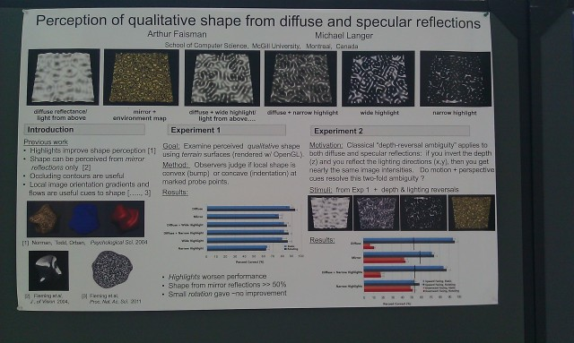 SIGGRAPH 2012 poster :  [SIGGRAPH 2012 poster: Perception of qualitative shape from diffuse and specular reflections]