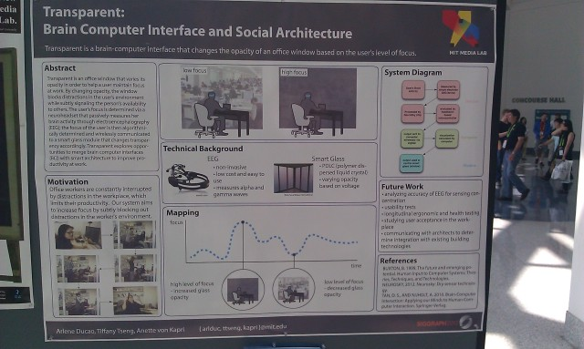 SIGGRAPH 2012 poster :  [SIGGRAPH 2012 poster: Transparent: brain computer interface and social architecture]