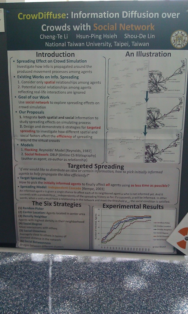 SIGGRAPH 2012 poster :  [SIGGRAPH 2012 poster: CrowDiffuse: information diffusion over crowds with social network]