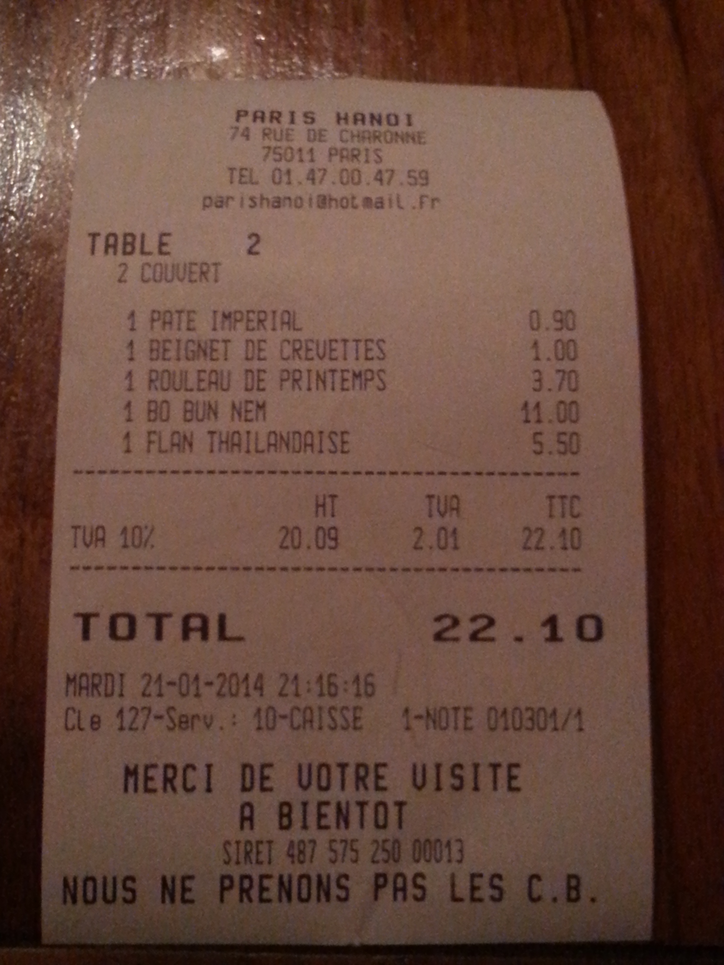Ticket Restaurant Et Salaire
